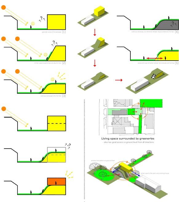 50a514ecb3fc4b263f000110_hill-house-andrew-maynard-architects_diagram3