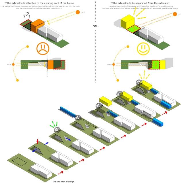 50a514eeb3fc4b263f000112_hill-house-andrew-maynard-architects_diagram2