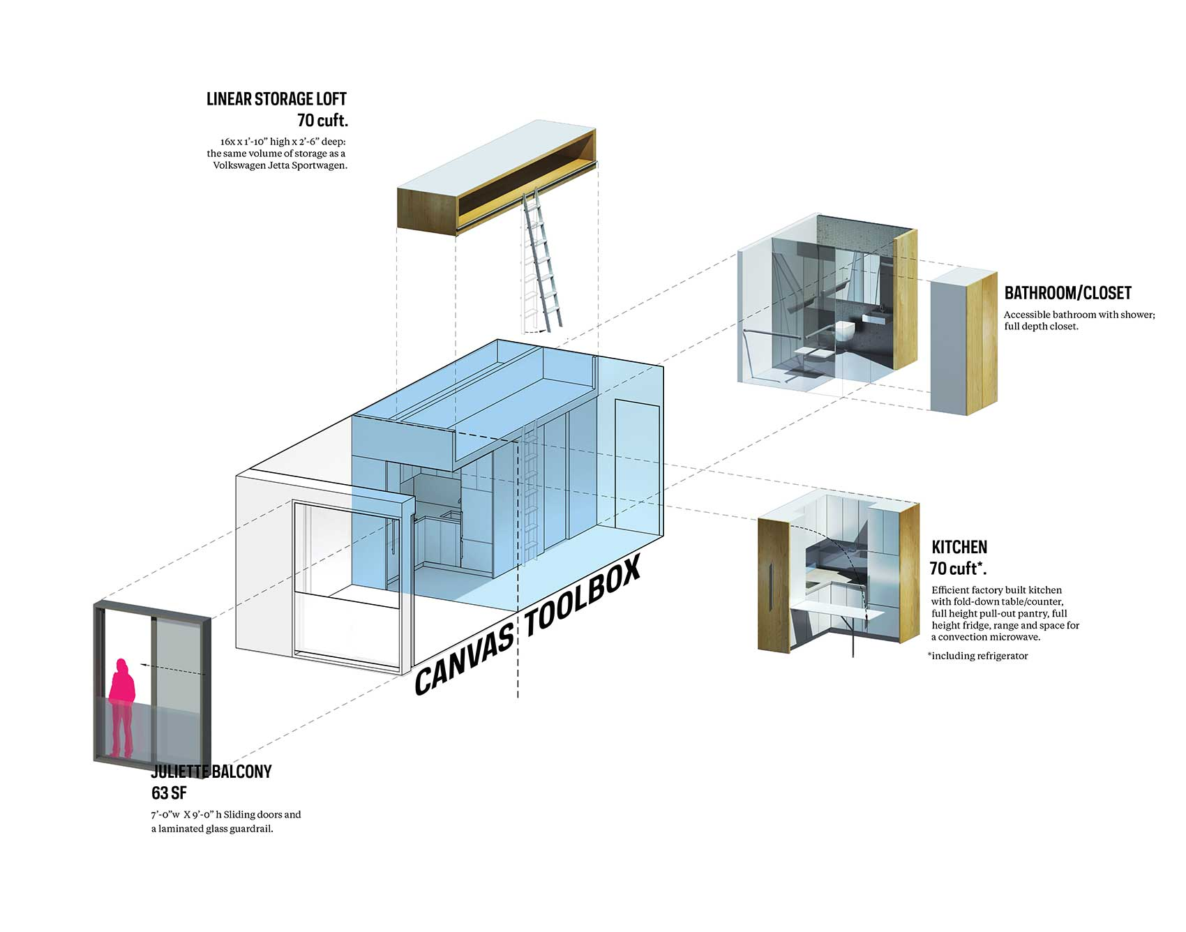 nA_ADAPT_Axo-Micro-unit_Courtesy-nARCHITECTS_1700wide