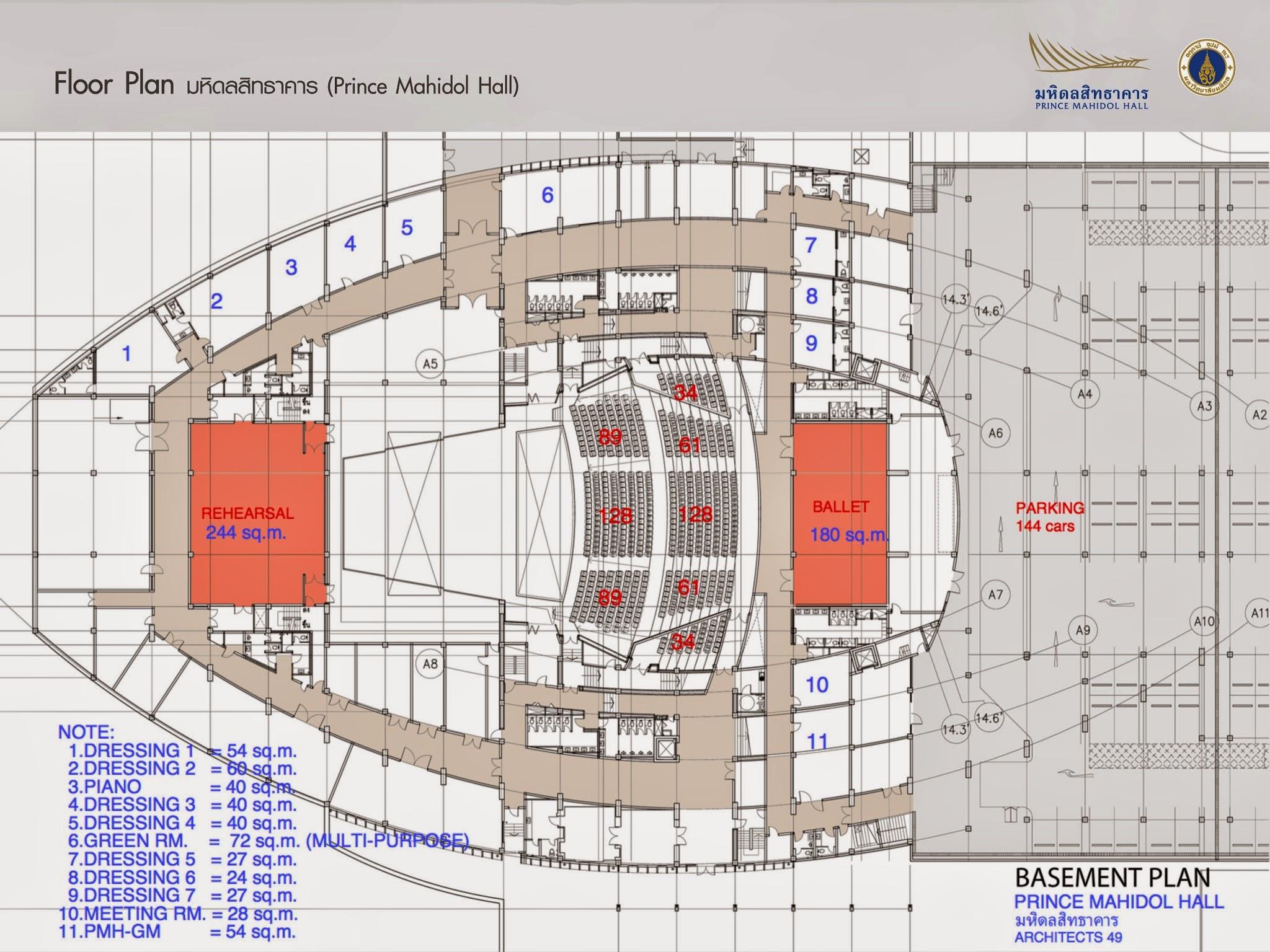 Prince Mahidol Hall Presentation park
