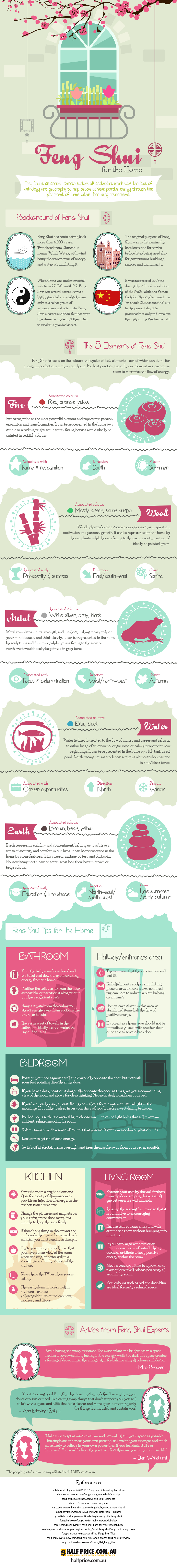 Feng Shui for the Home - Infographic