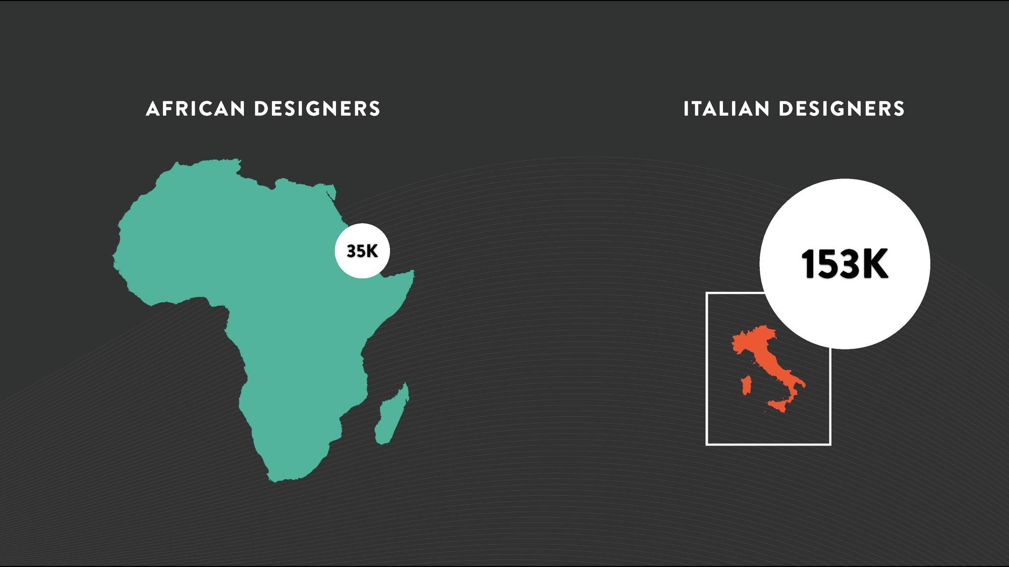 mass-design-group-the-african-design-centre-02