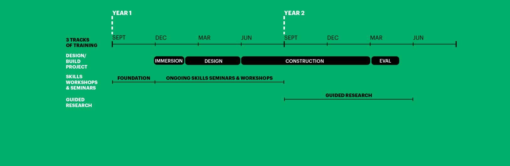 mass-design-group-the-african-design-centre-04