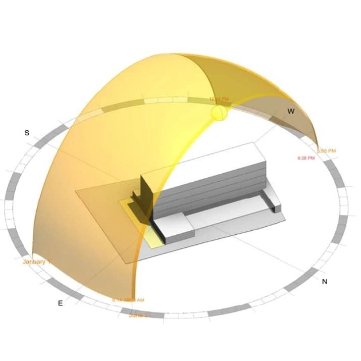 Roman Ridge Project_Orthner Orthner & Associates_4_ Solar Study